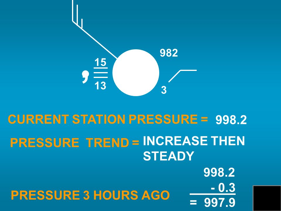 , CURRENT STATION PRESSURE = 998.2 INCREASE THEN PRESSURE TREND =