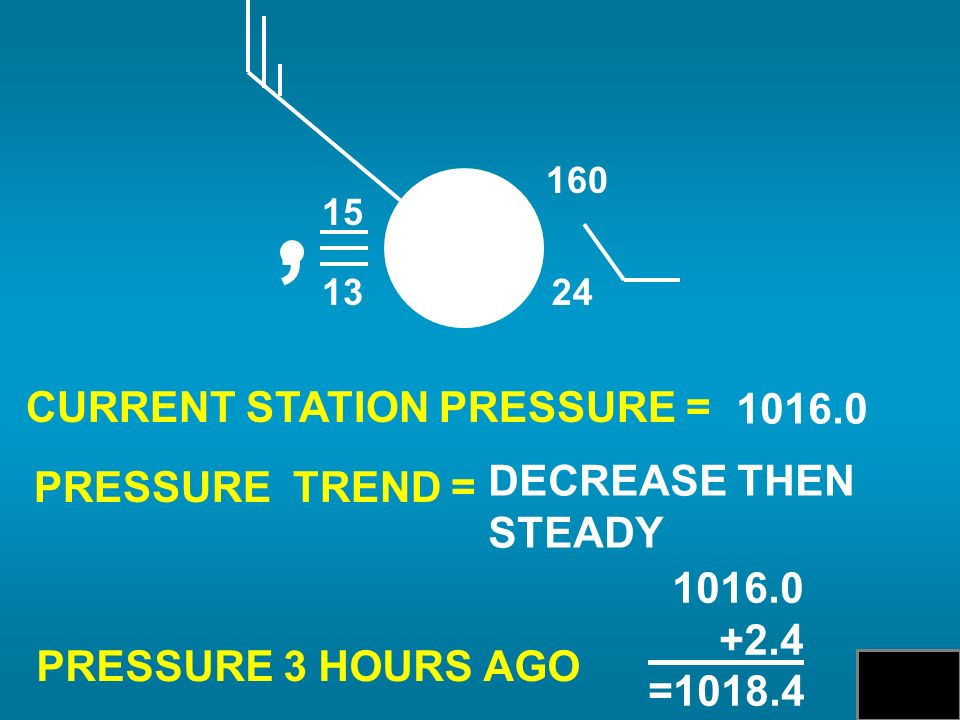 , CURRENT STATION PRESSURE = 1016.0 DECREASE THEN PRESSURE TREND =