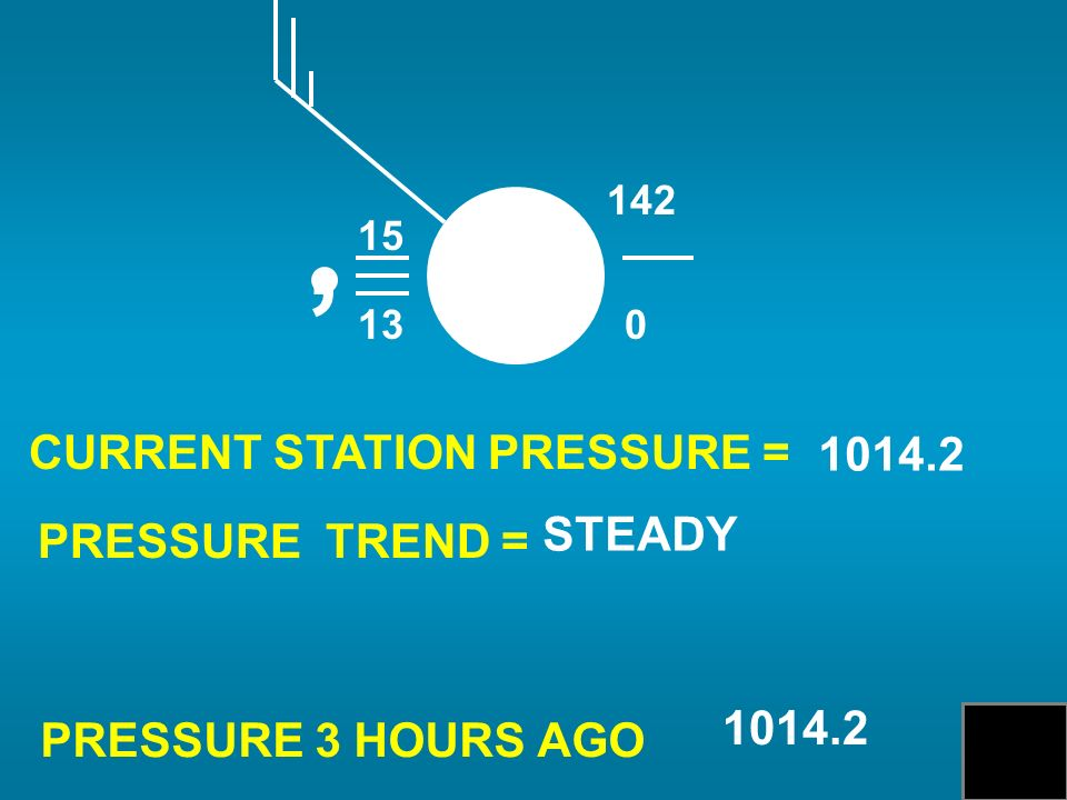 , CURRENT STATION PRESSURE = 1014.2 STEADY PRESSURE TREND = 1014.2