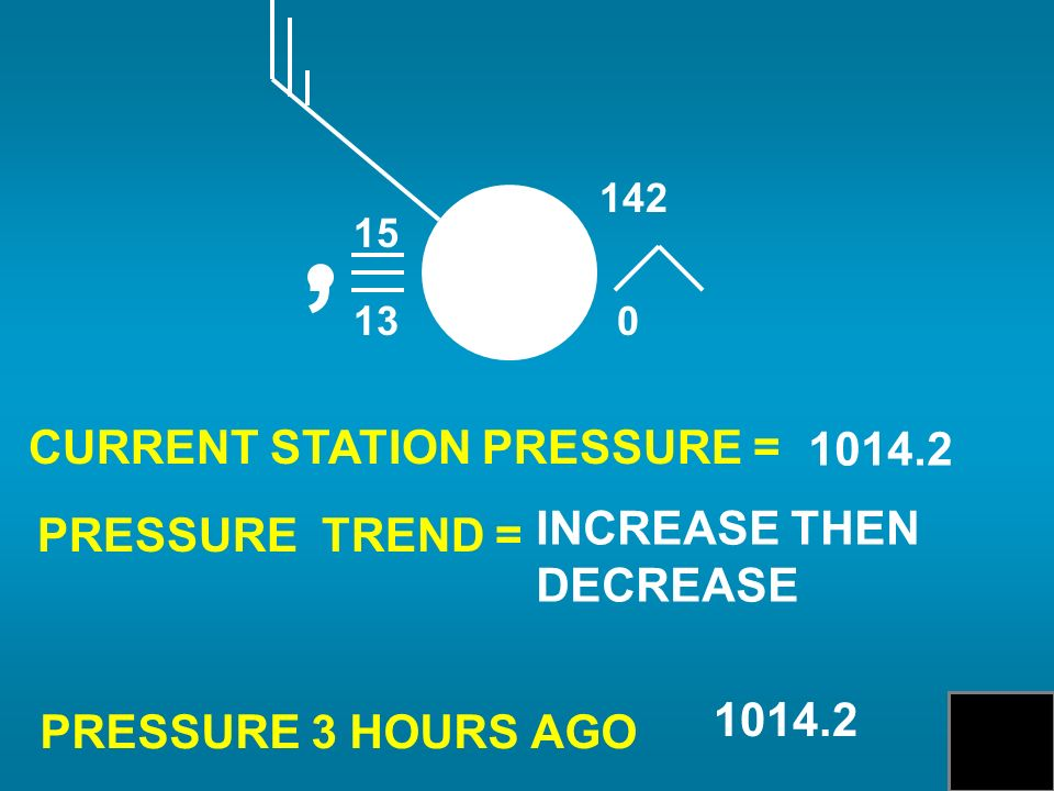 , CURRENT STATION PRESSURE = 1014.2 INCREASE THEN PRESSURE TREND =