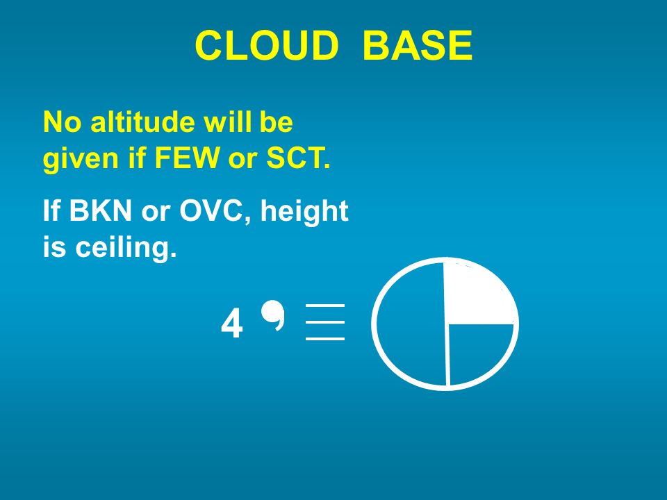 ' CLOUD BASE 4 No altitude will be given if FEW or SCT.