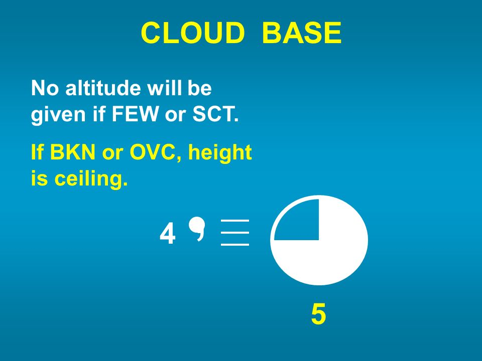 ' CLOUD BASE 4 5 No altitude will be given if FEW or SCT.