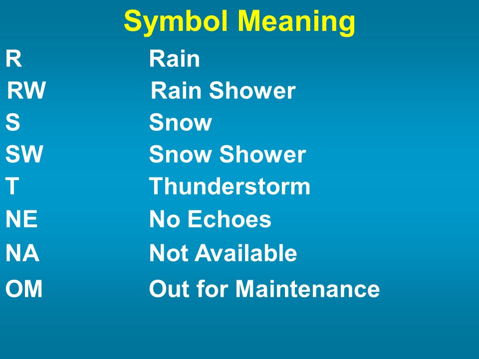 Symbol Meaning R Rain RW Rain Shower S Snow SW Snow Shower