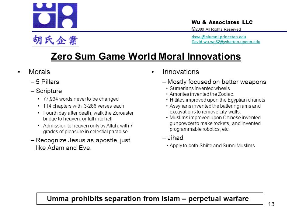 Zero Sum Game World Moral Innovations