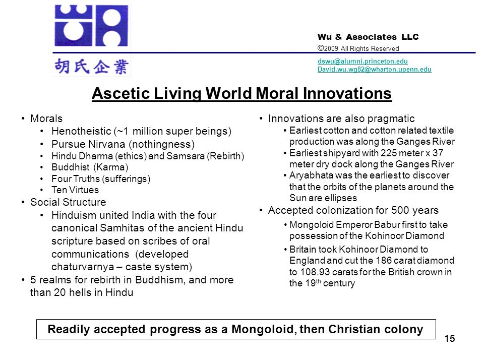 Ascetic Living World Moral Innovations