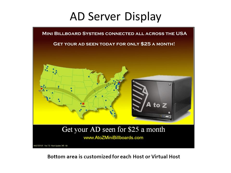 Bottom area is customized for each Host or Virtual Host