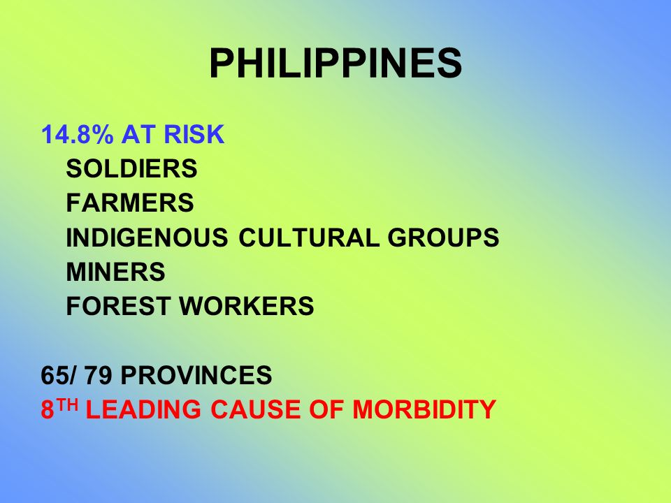 PHILIPPINES 14.8% AT RISK SOLDIERS FARMERS INDIGENOUS CULTURAL GROUPS