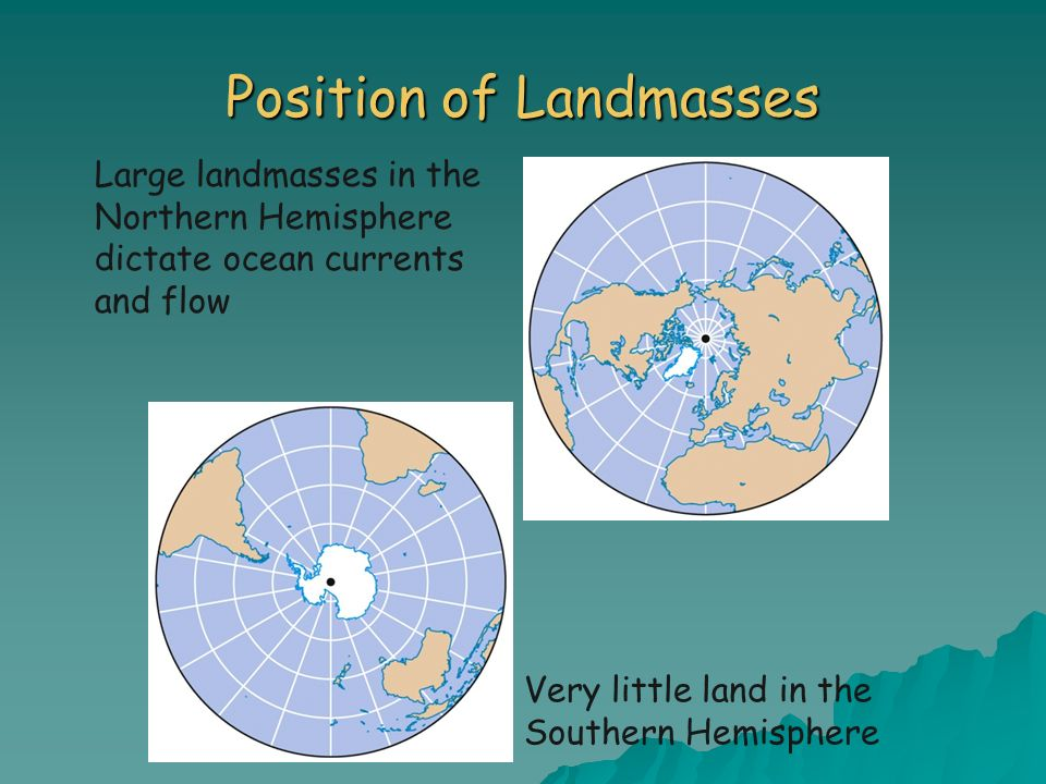 Position of Landmasses