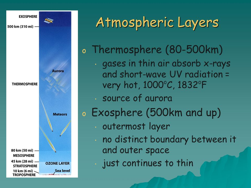 Atmospheric Layers Thermosphere (80-500km) Exosphere (500km and up)