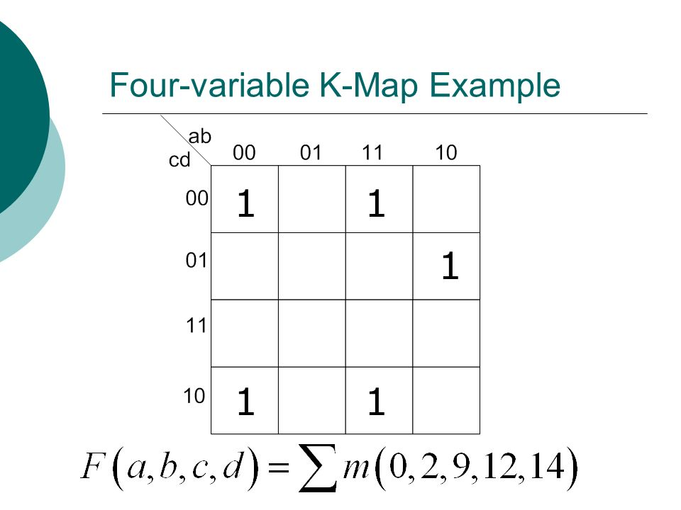 Four-variable K-Map Example