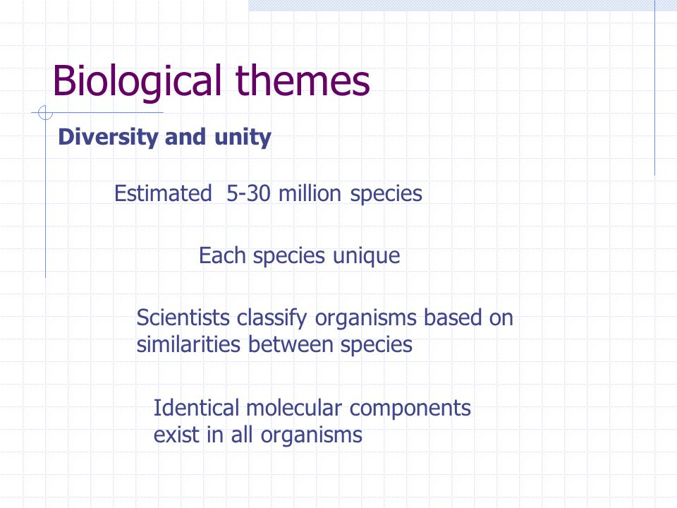 Biological themes Diversity and unity Estimated 5-30 million species