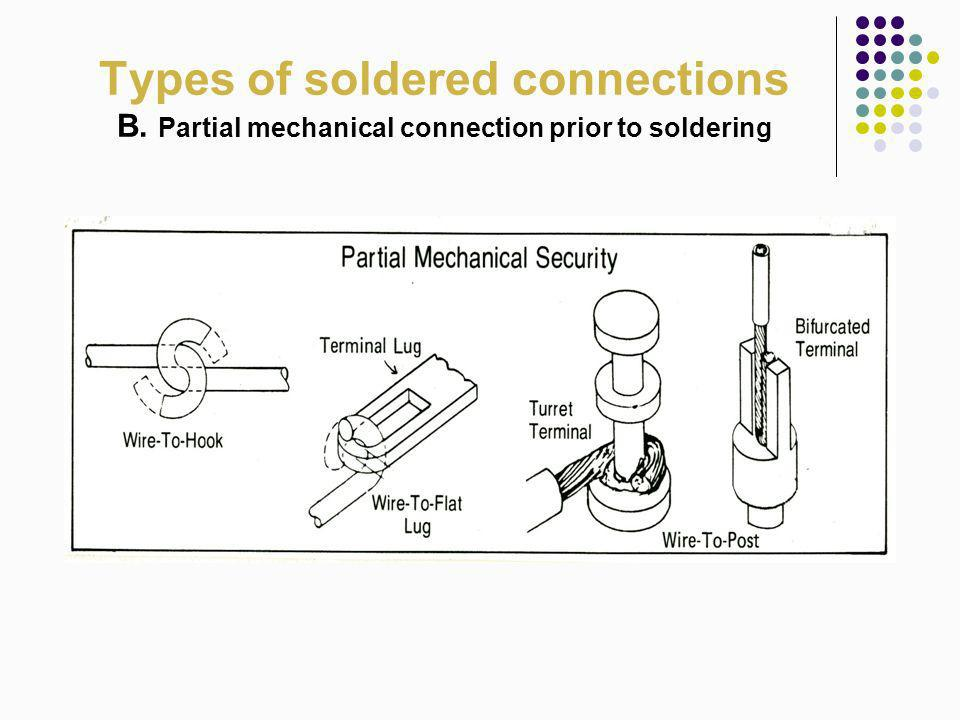 Types of soldered connections B