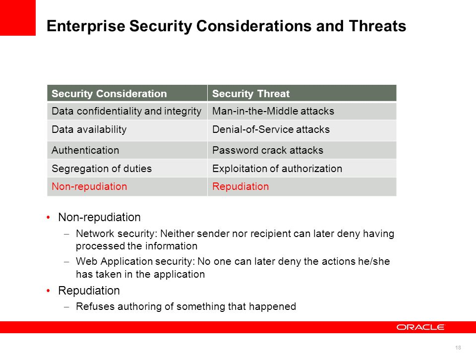 Enterprise Security Considerations and Threats