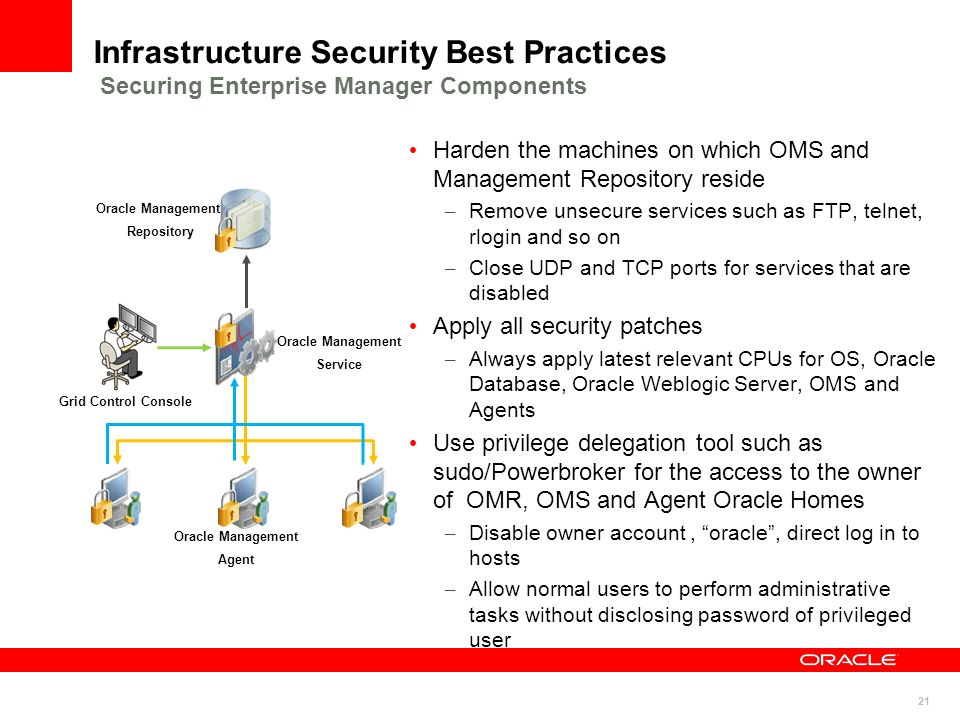Infrastructure Security Best Practices Securing Enterprise Manager Components