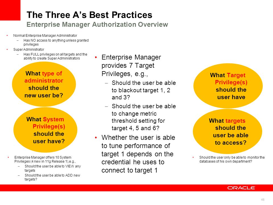 The Three A's Best Practices Enterprise Manager Authorization Overview