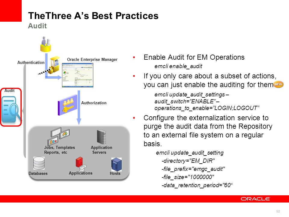 TheThree A's Best Practices Audit