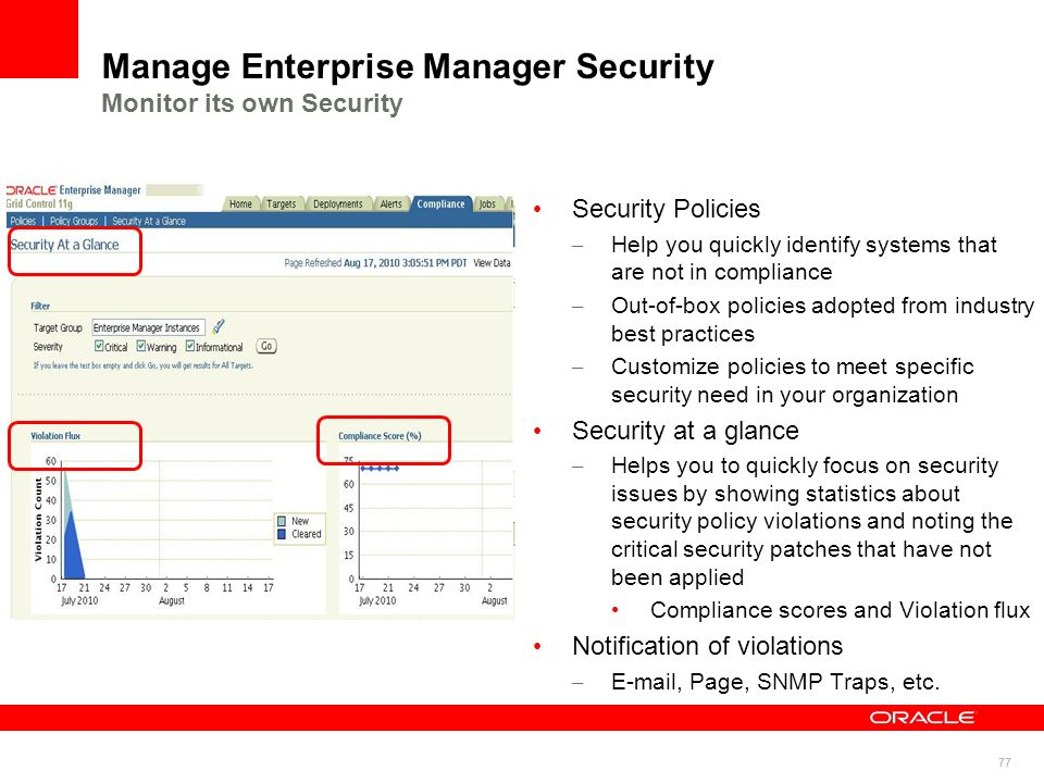 Manage Enterprise Manager Security Monitor its own Security