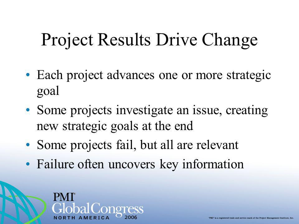 Project Results Drive Change