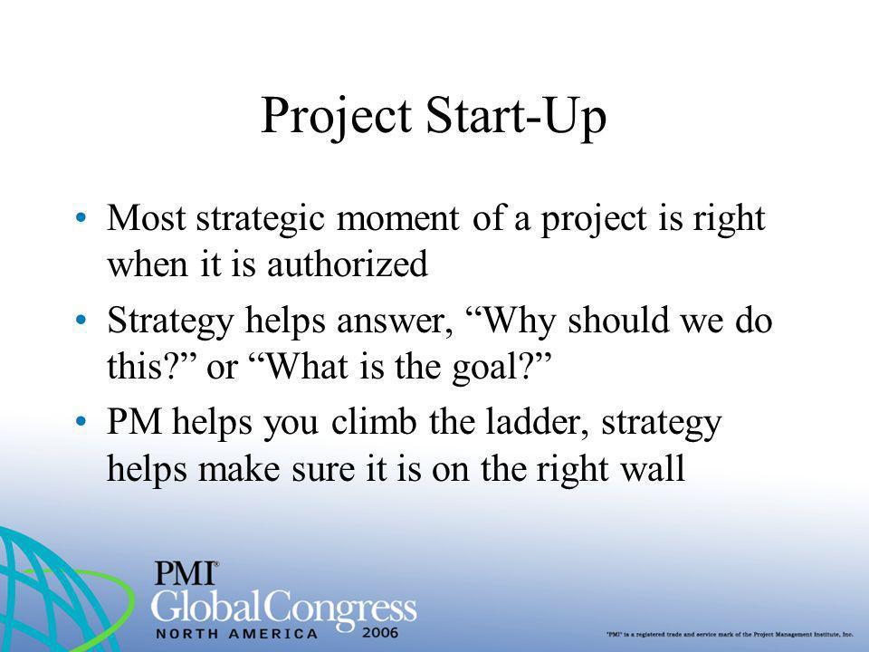 Project Start-Up Most strategic moment of a project is right when it is authorized.