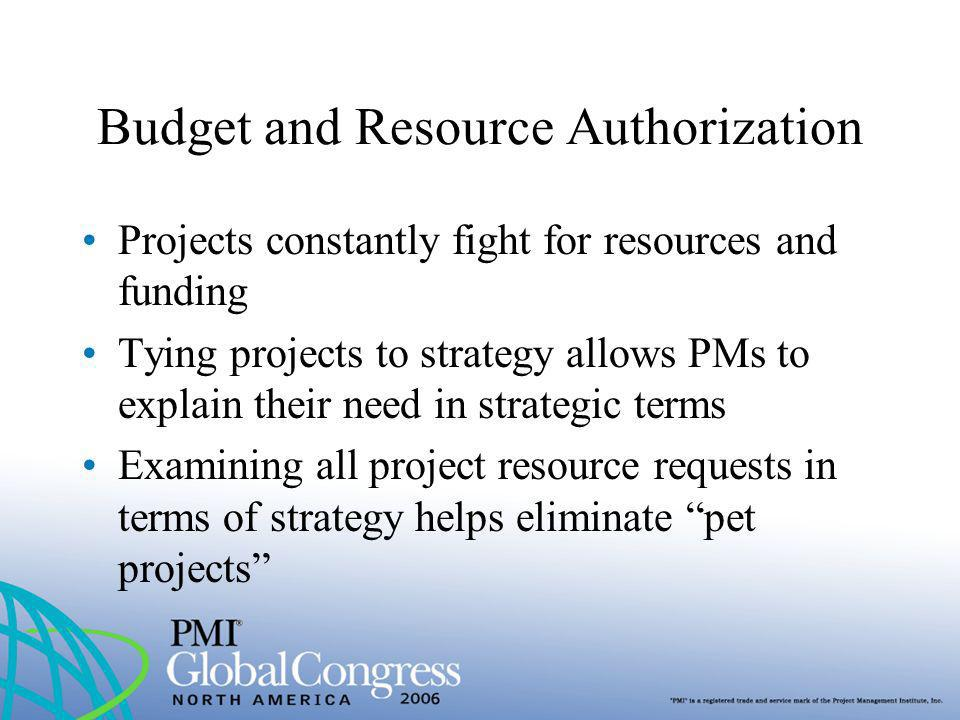 Budget and Resource Authorization