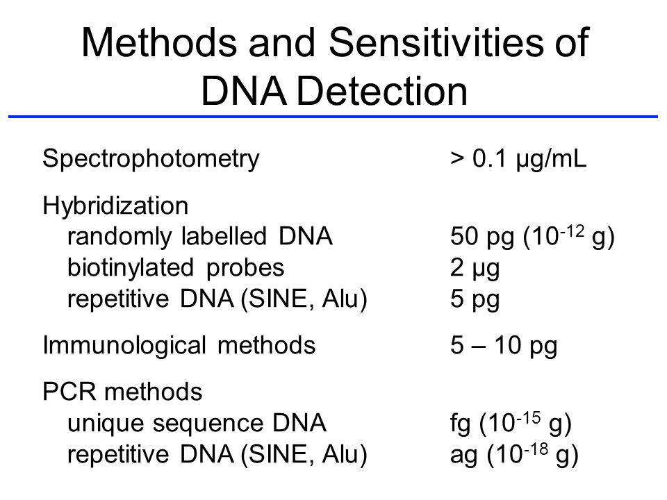 Methods and Sensitivities of DNA Detection