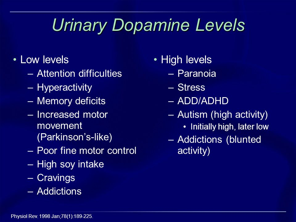 Urinary Dopamine Levels