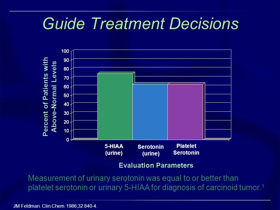 Guide Treatment Decisions