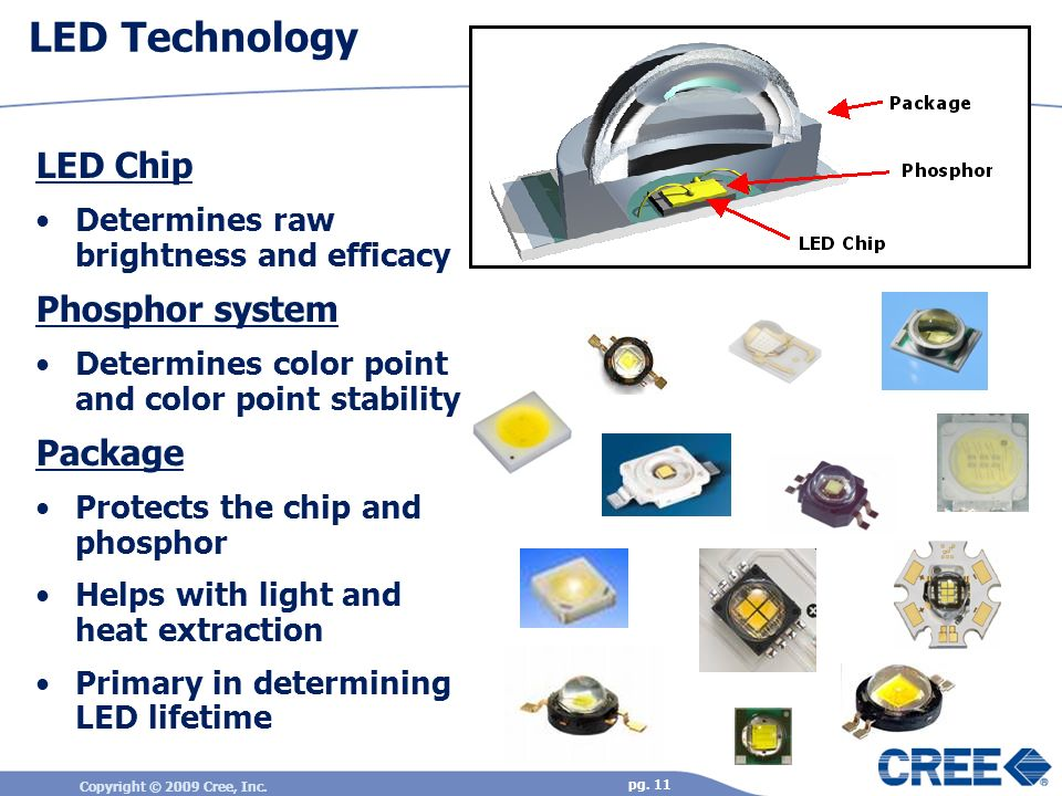 LED Technology LED Chip Phosphor system Package