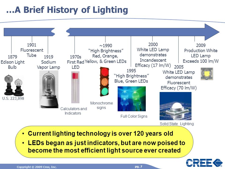 …A Brief History of Lighting