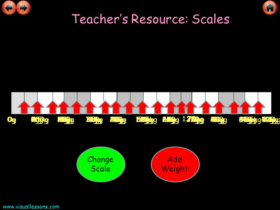 Teacher's Resource: Scales
