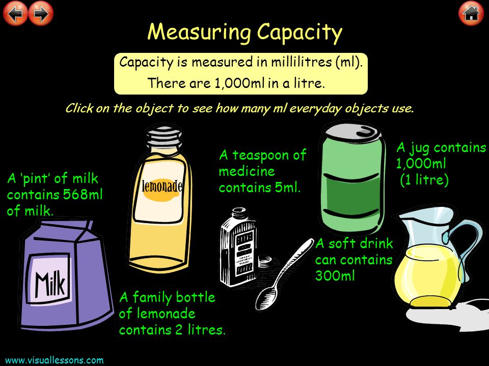Capacity is measured in millilitres (ml).