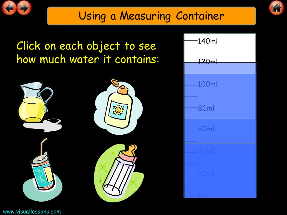 Using a Measuring Container