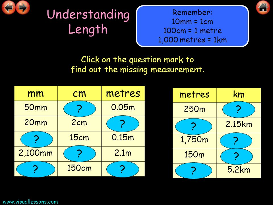 Click on the question mark to find out the missing measurement.