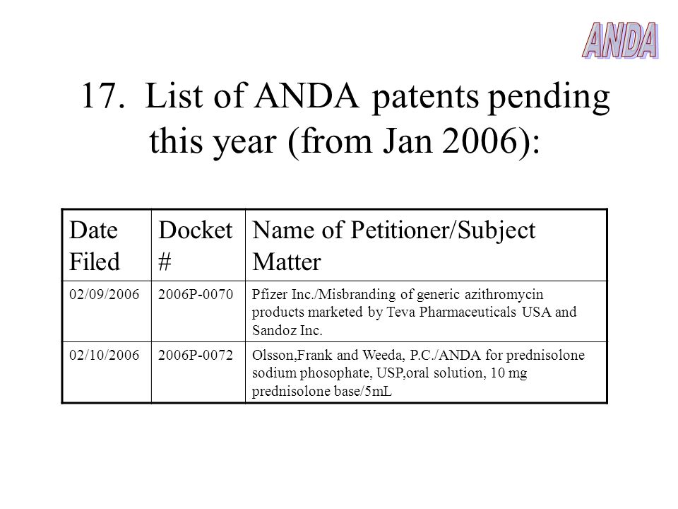 17. List of ANDA patents pending this year (from Jan 2006):