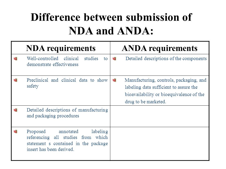 Difference between submission of NDA and ANDA: