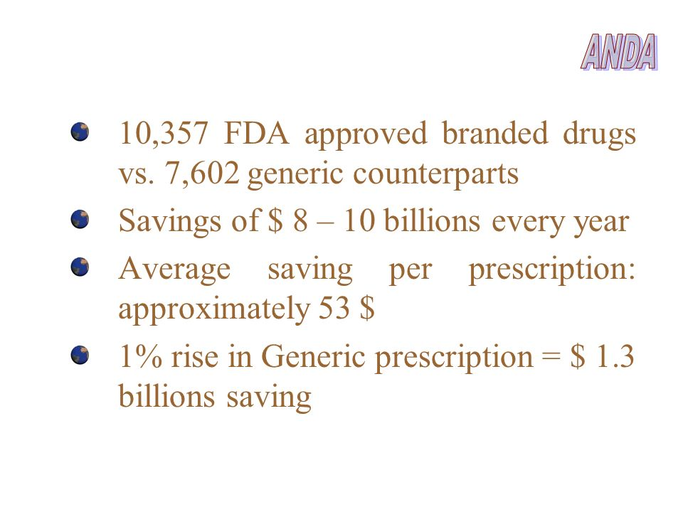 ANDA 10,357 FDA approved branded drugs vs. 7,602 generic counterparts