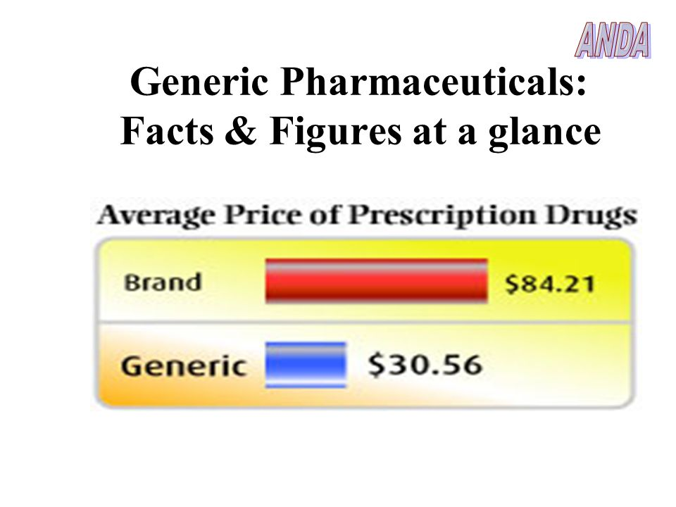 Generic Pharmaceuticals: Facts & Figures at a glance