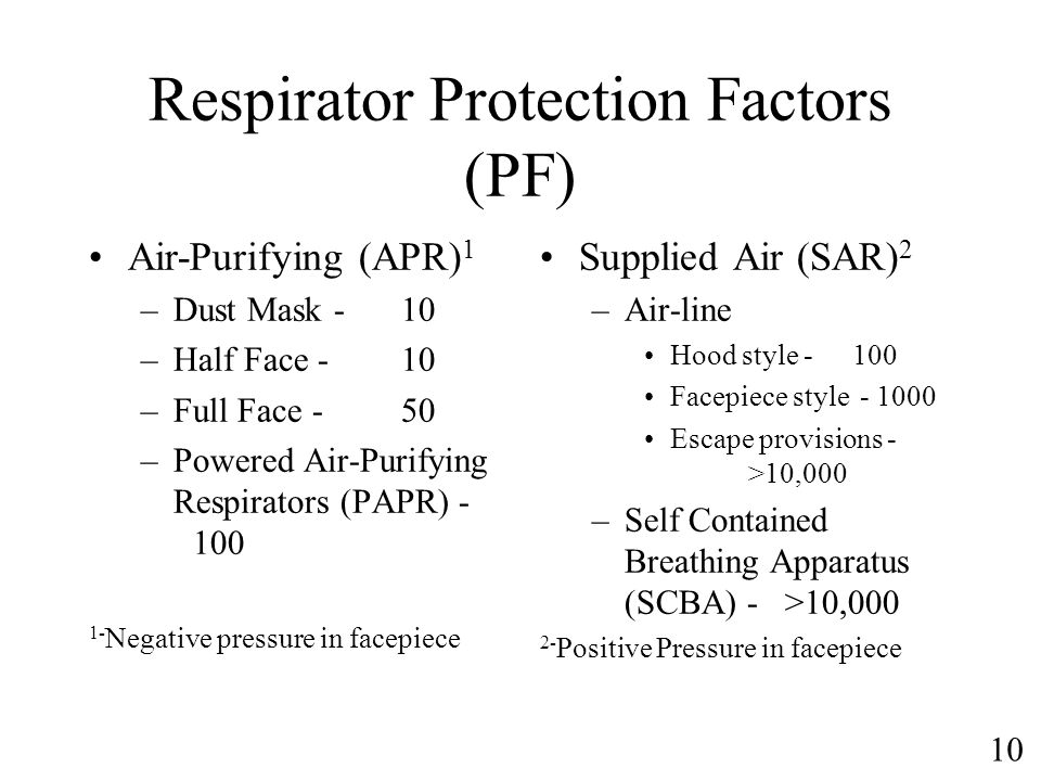 Respirator Protection Factors (PF)