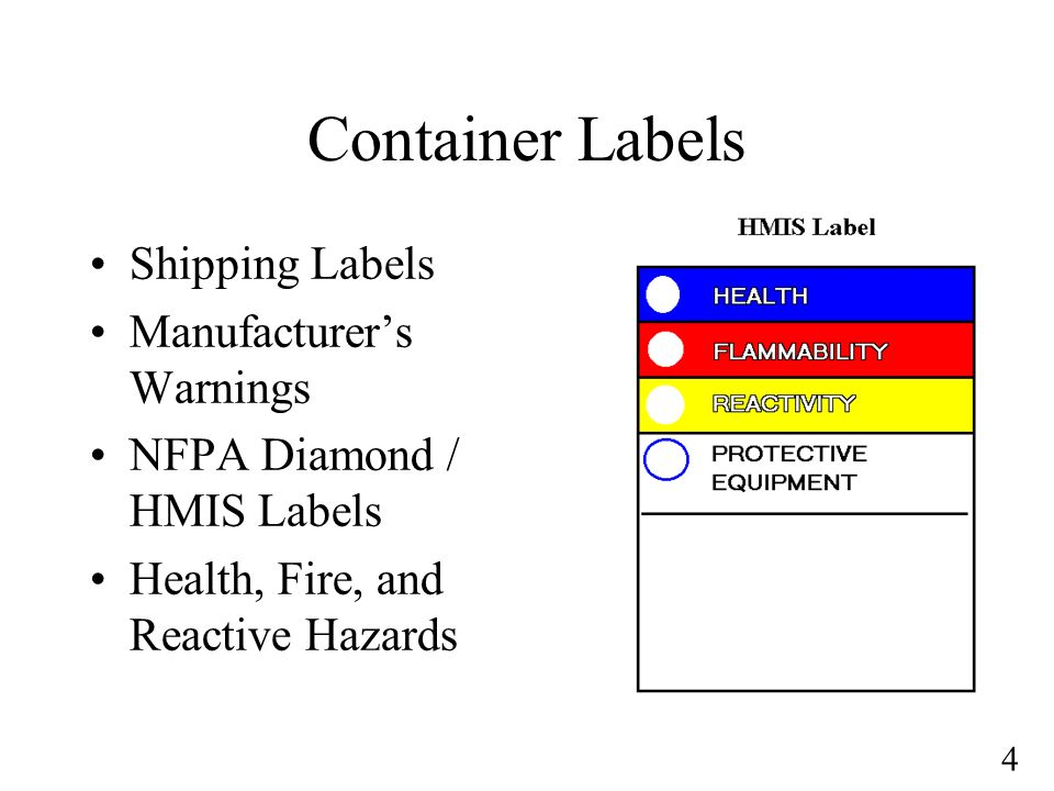 Container Labels Shipping Labels Manufacturer's Warnings
