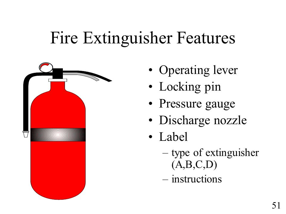Fire Extinguisher Features