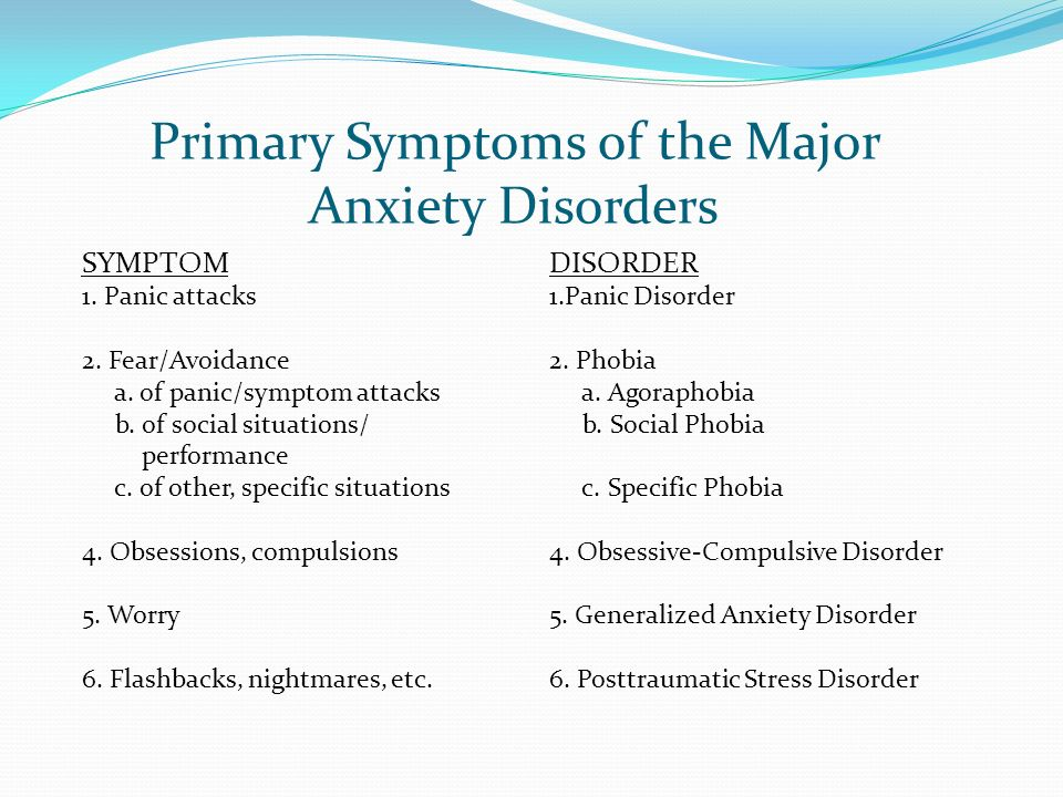 Primary Symptoms of the Major Anxiety Disorders