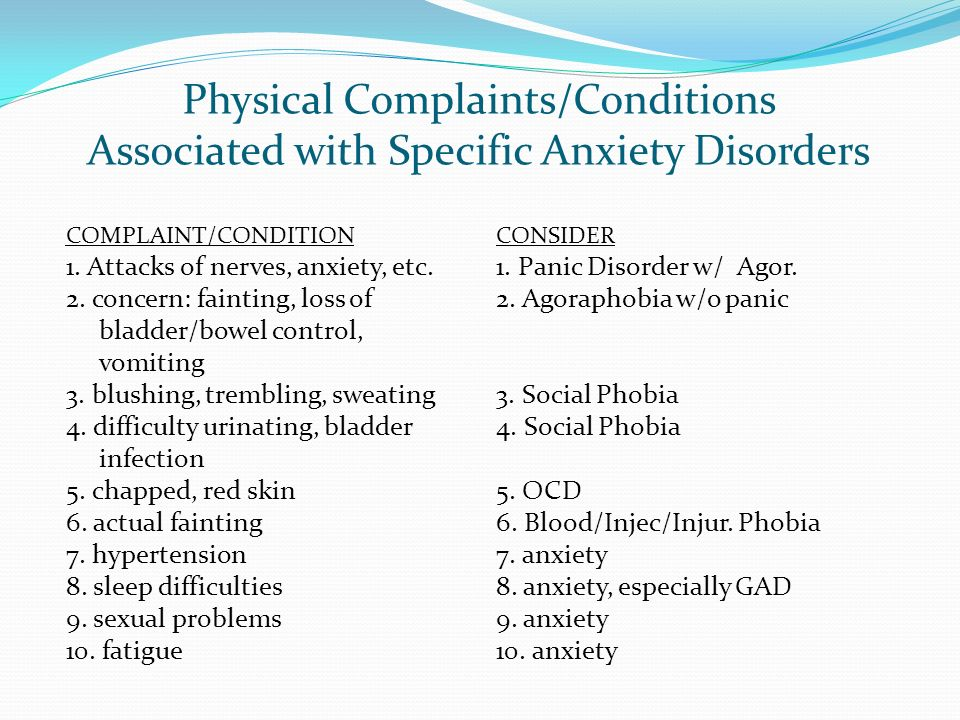 Physical Complaints/Conditions Associated with Specific Anxiety Disorders