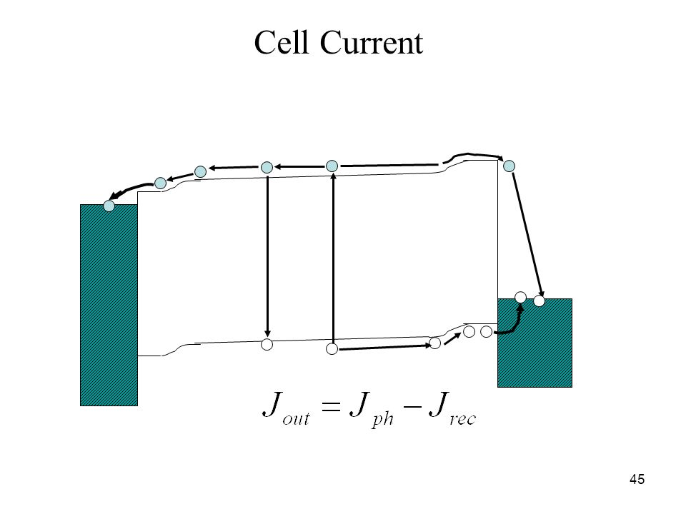 Cell Current