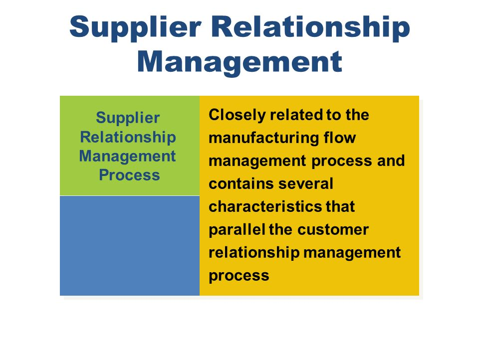 ppt and supplier relationship management