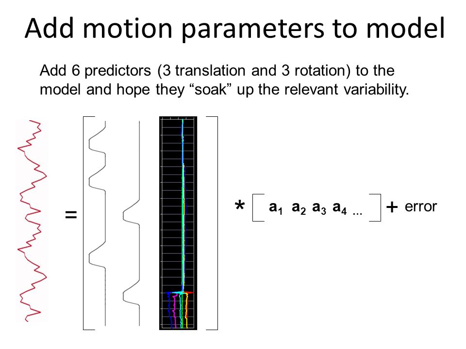 Add motion parameters to model