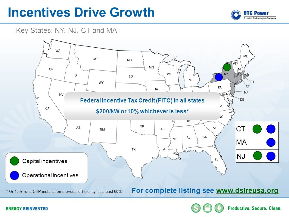 Incentives Drive Growth