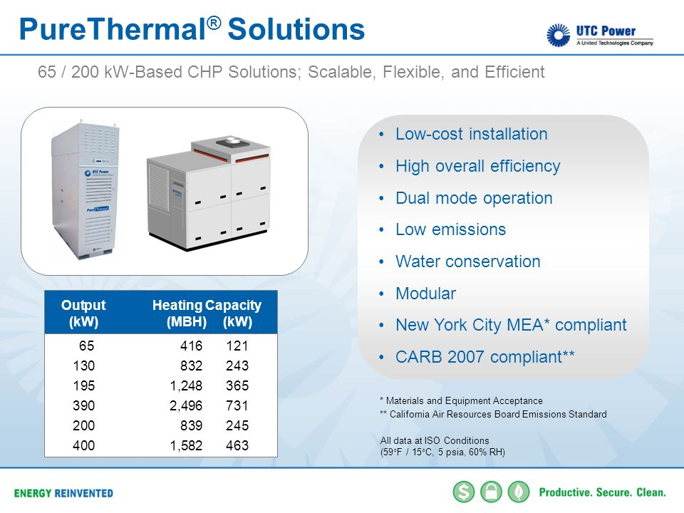 PureThermal® Solutions