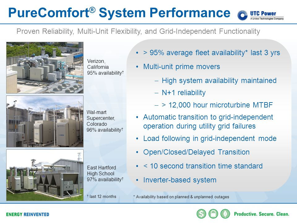 PureComfort® System Performance