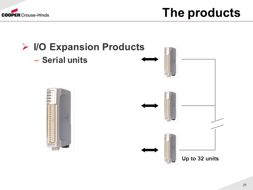 The products I/O Expansion Products Serial units Up to 32 units
