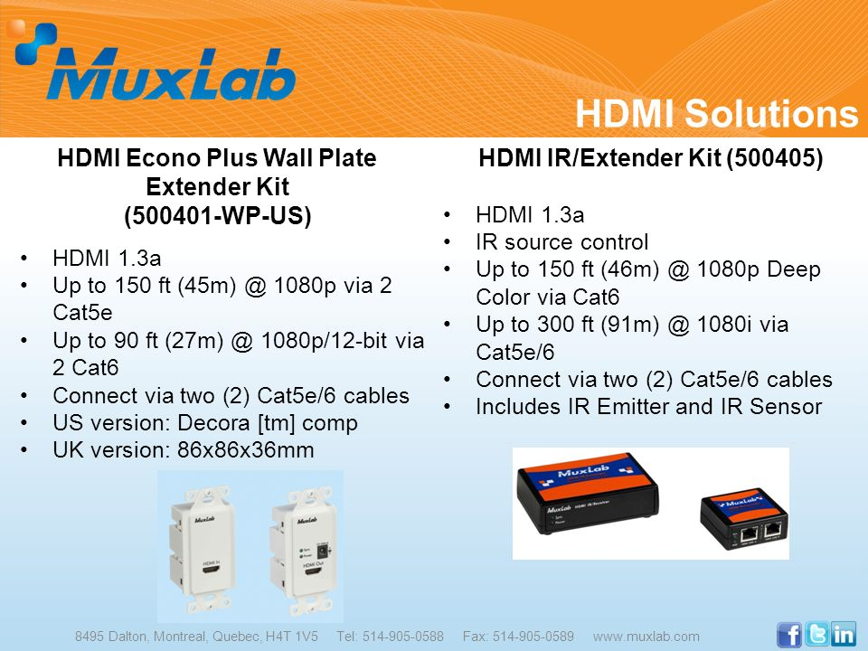 HDMI Econo Plus Wall Plate Extender Kit HDMI IR/Extender Kit (500405)